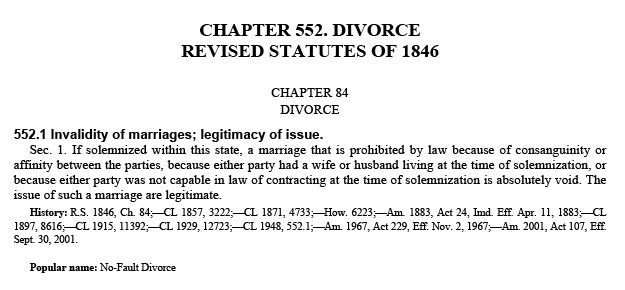 State of Michigan divorce statute chapter 552 showing the legal grounds of divorce